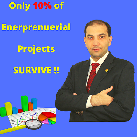 Only 10% of Entrepreneurial Projects SURVIVE !!